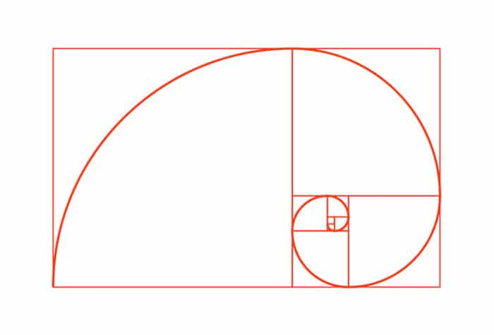 The Golden Ratio and Design