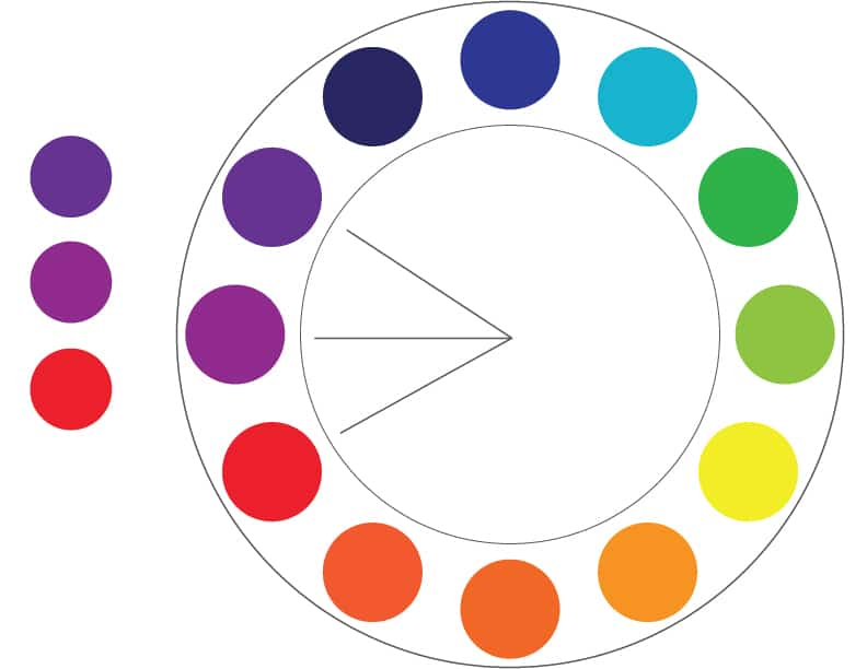 Color Theory: Analogous example
