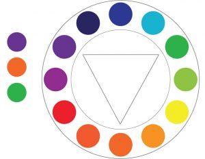 Color Theory: Triad example