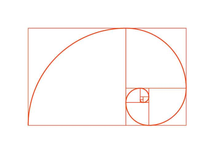 golden ratio - page layouts