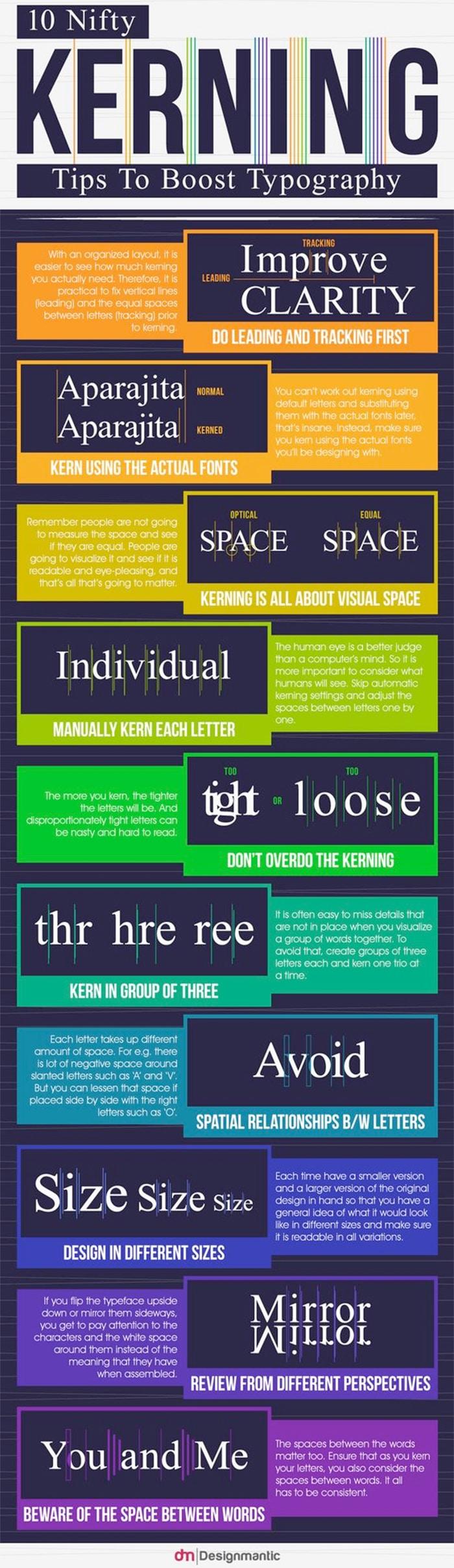 kerning tips infographic
